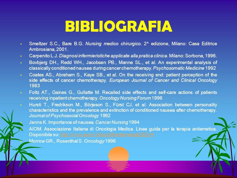 BIBLIOGRAFIA Smeltzer S.C., Bare B.G. Nursing medico chirurgico. 2^ edizione, Milano: Casa Editrice Ambrosiana, 2001.