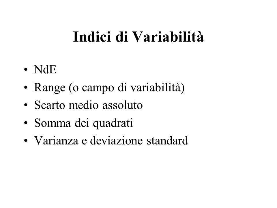 Indici di Variabilità NdE Range (o campo di variabilità)