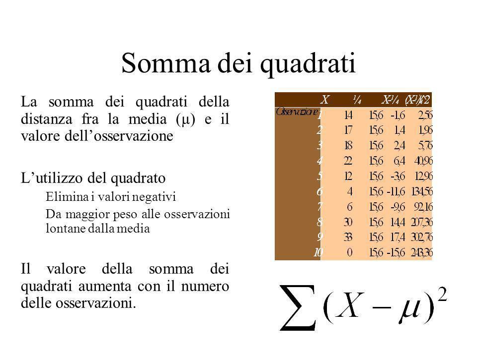 Somma dei quadrati La somma dei quadrati della distanza fra la media (µ) e il valore dell'osservazione.