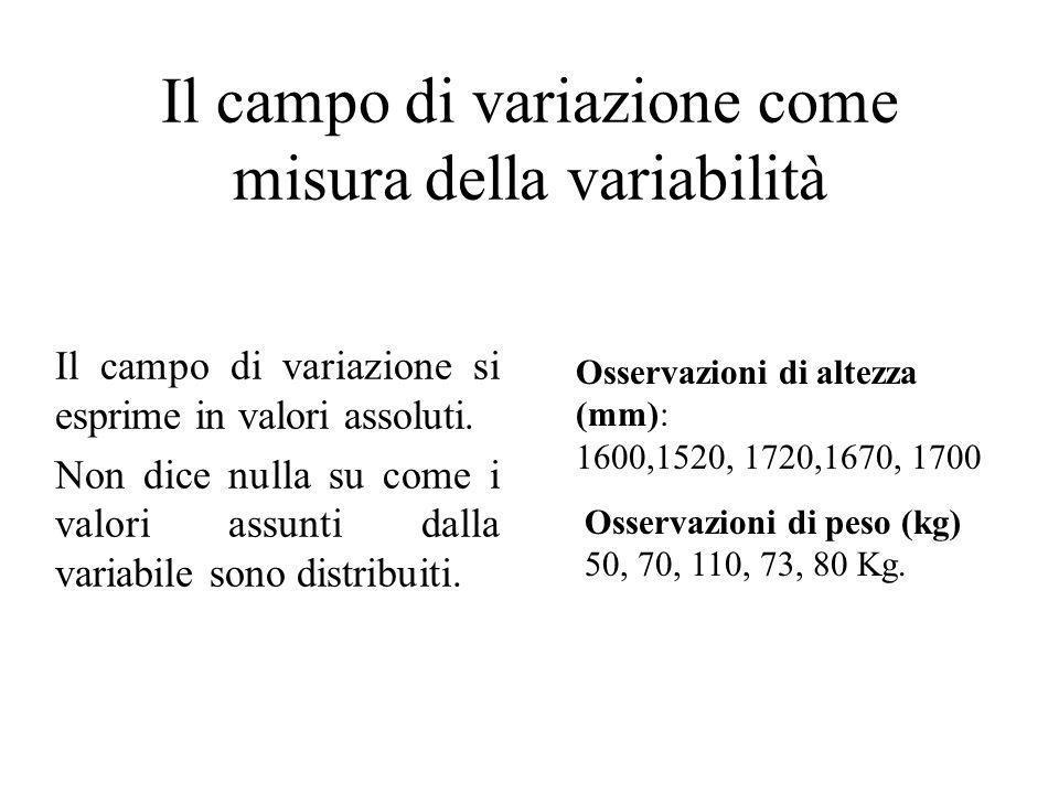 Il campo di variazione come misura della variabilità