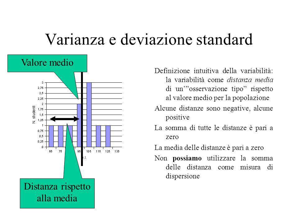 Varianza e deviazione standard