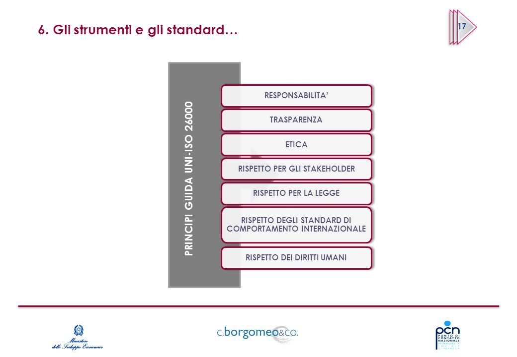 6. Gli strumenti e gli standard…