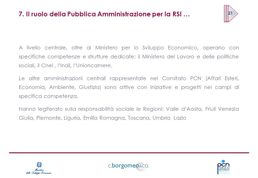 7. Il ruolo della Pubblica Amministrazione per la RSI …
