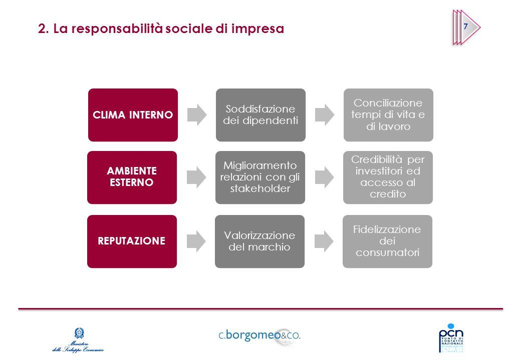 2. La responsabilità sociale di impresa