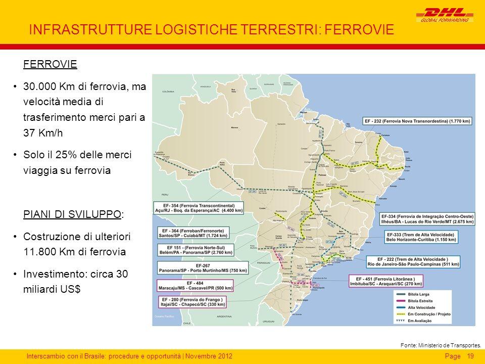 INFRASTRUTTURE LOGISTICHE TERRESTRI: FERROVIE