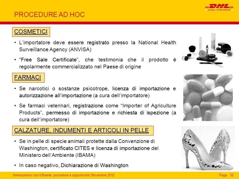 PROCEDURE AD HOC COSMETICI FARMACI