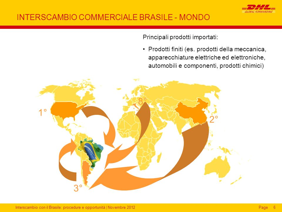 INTERSCAMBIO COMMERCIALE BRASILE - MONDO