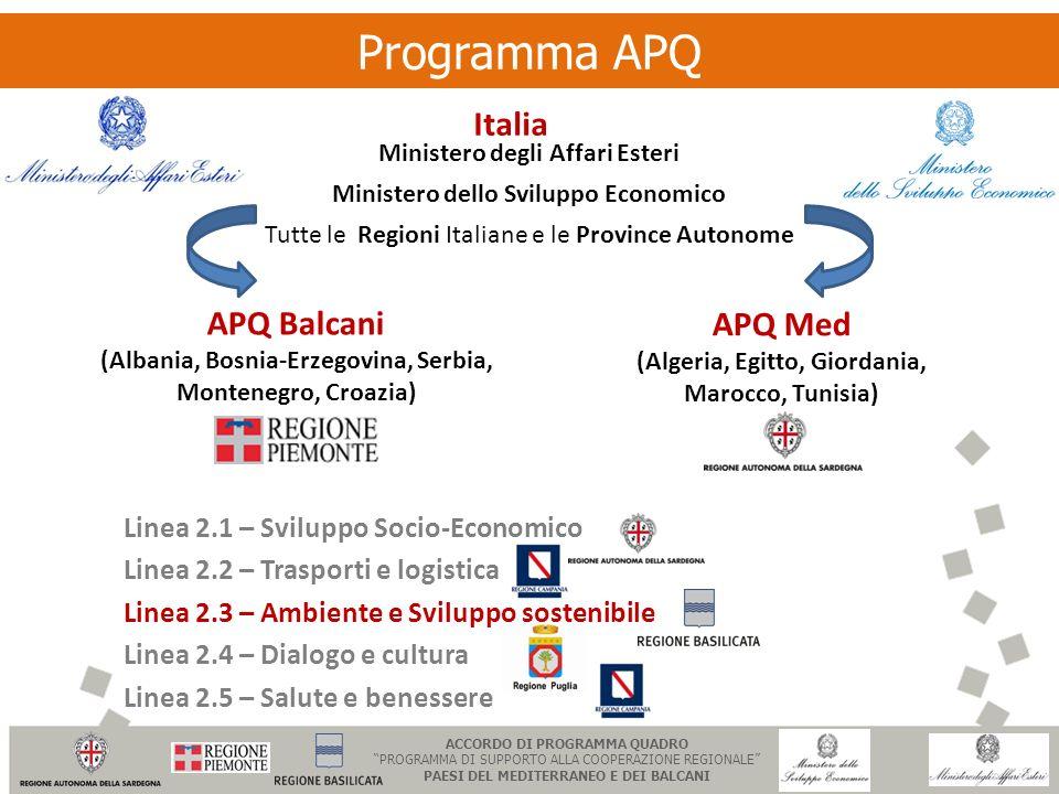 Programma APQ Italia APQ Balcani APQ Med