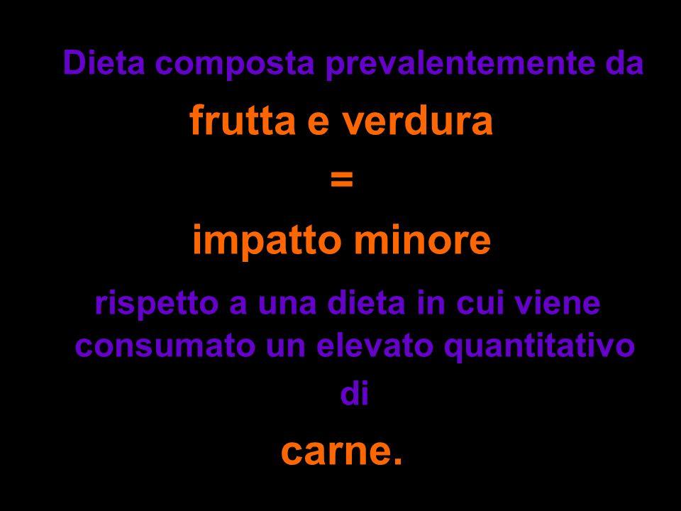 Dieta composta prevalentemente da frutta e verdura = impatto minore
