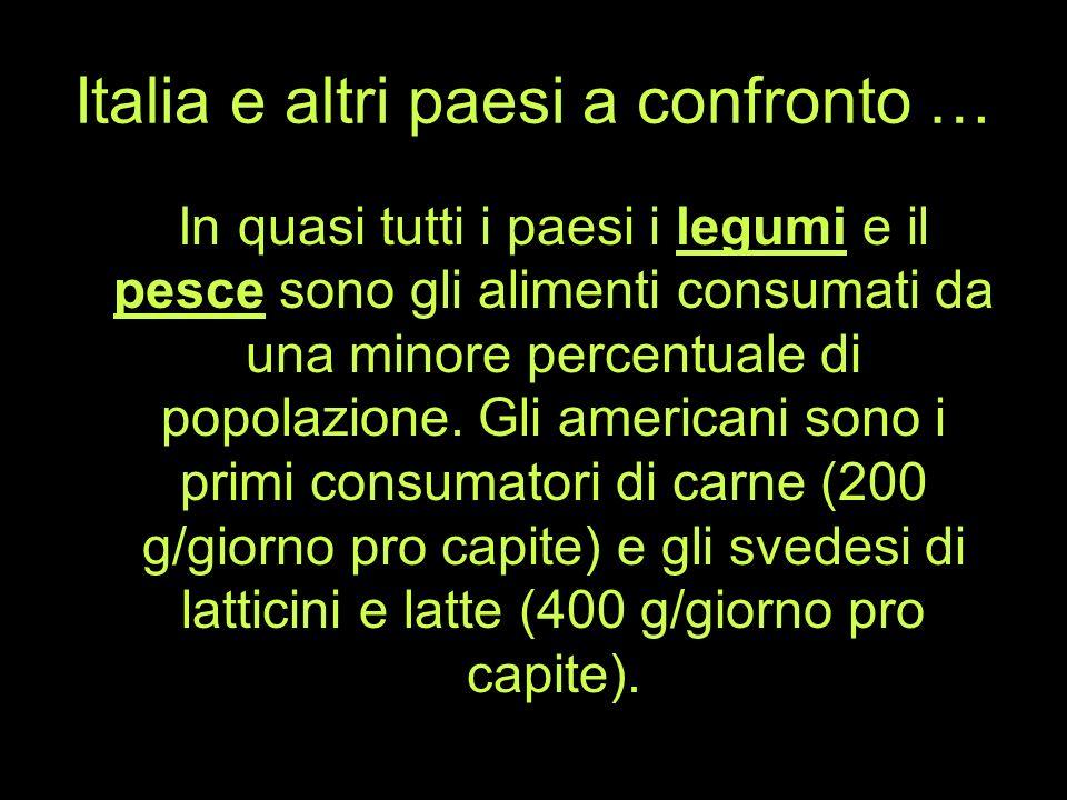 Italia e altri paesi a confronto …