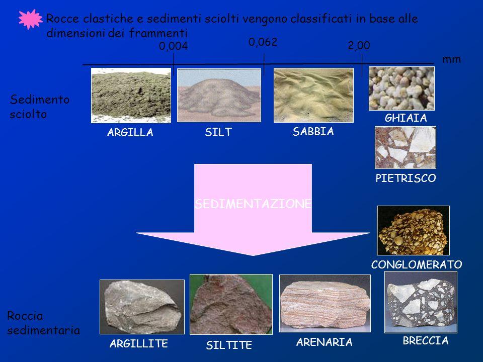 Rocce clastiche e sedimenti sciolti vengono classificati in base alle dimensioni dei frammenti