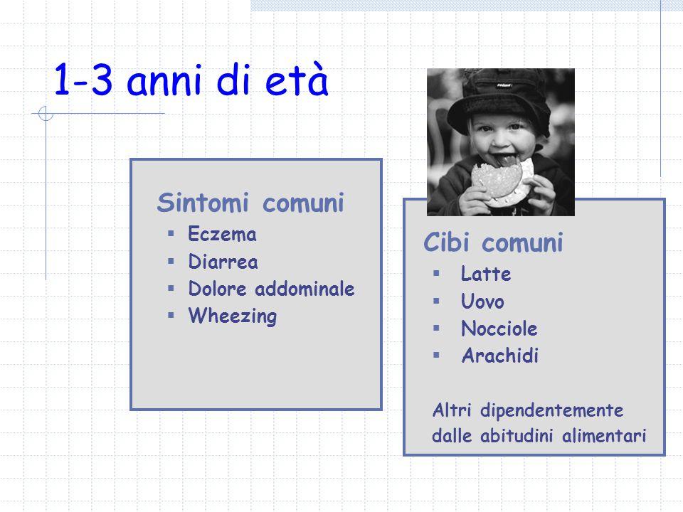 1-3 anni di età Sintomi comuni Cibi comuni Eczema Diarrea