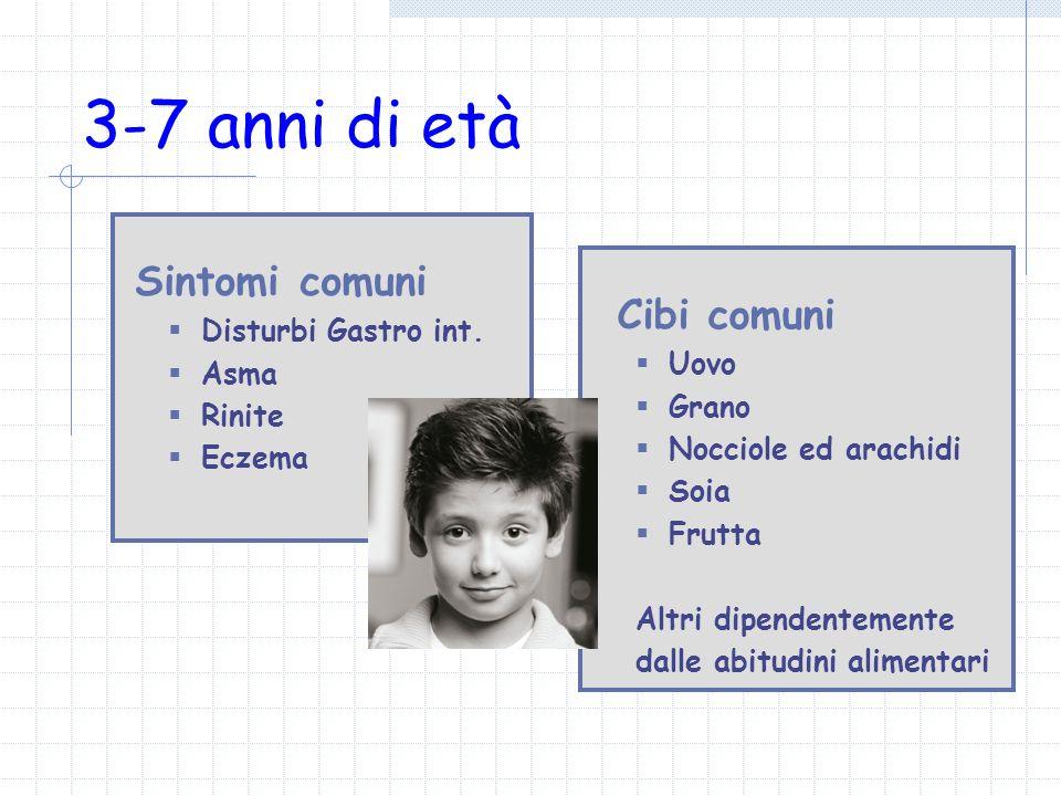 3-7 anni di età Sintomi comuni Cibi comuni Disturbi Gastro int. Asma