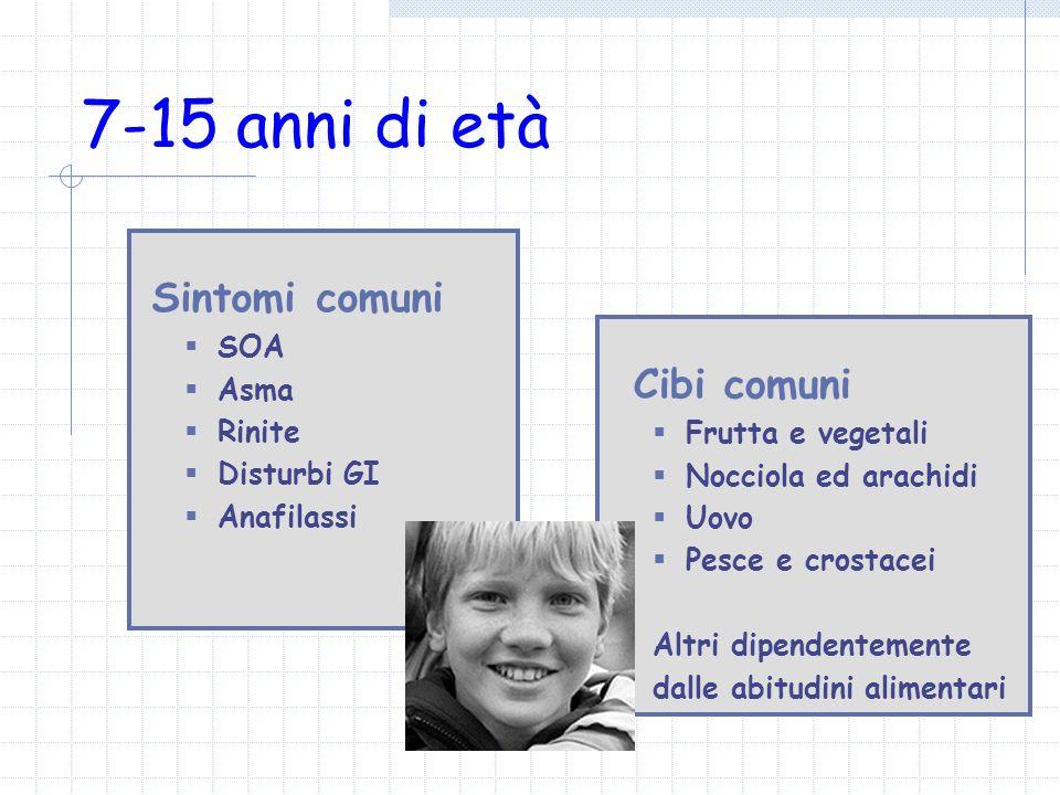7-15 anni di età Sintomi comuni Cibi comuni SOA Asma Rinite