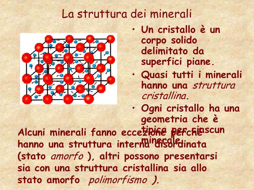 La struttura dei minerali