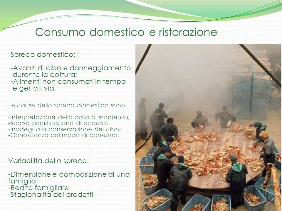 Consumo domestico e ristorazione