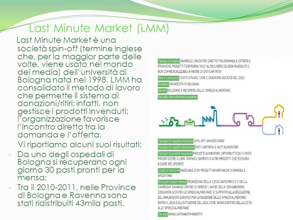 Last Minute Market (LMM)