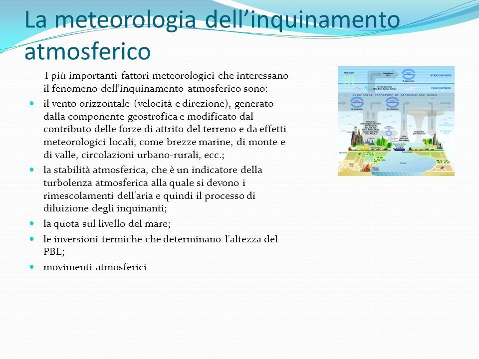 La meteorologia dell'inquinamento atmosferico