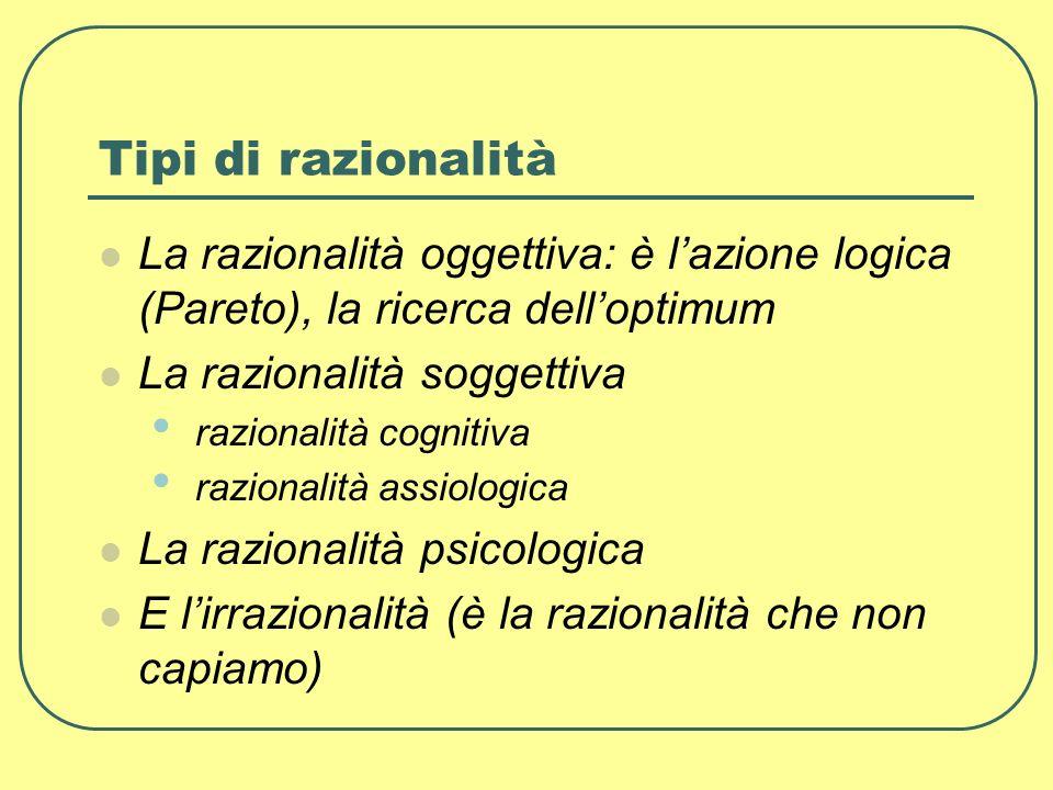 Tipi di razionalità La razionalità oggettiva: è l'azione logica (Pareto), la ricerca dell'optimum. La razionalità soggettiva.