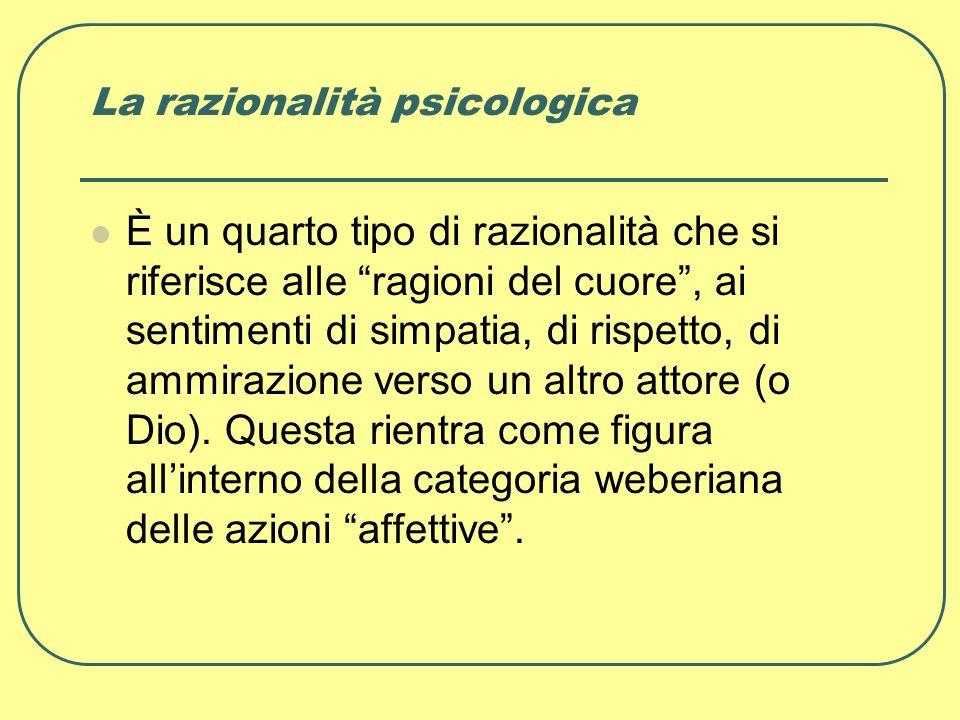 La razionalità psicologica