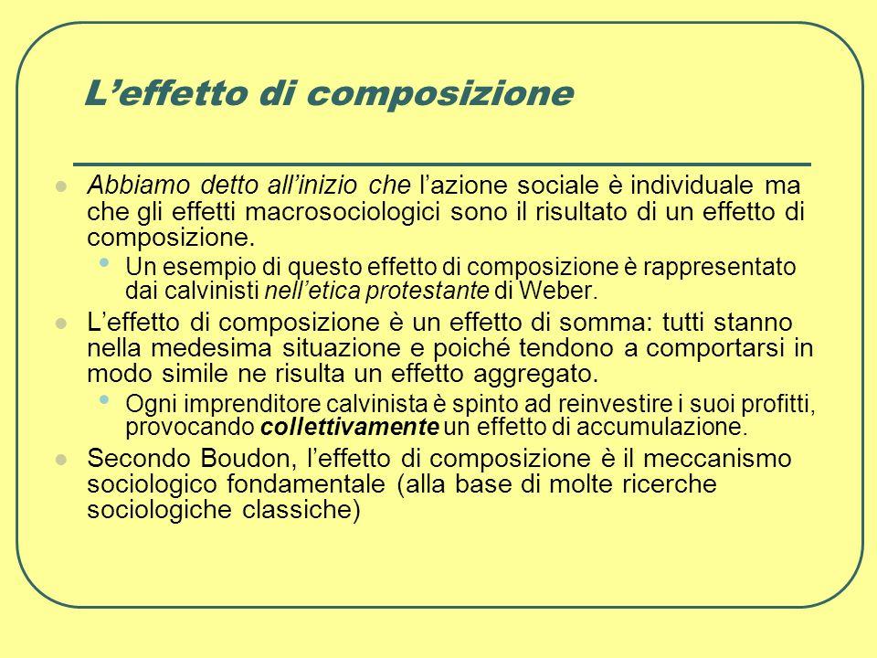 L'effetto di composizione