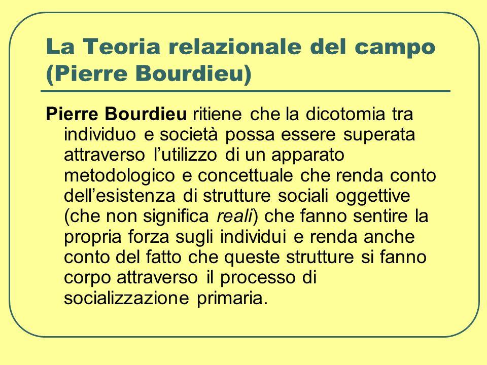 La Teoria relazionale del campo (Pierre Bourdieu)
