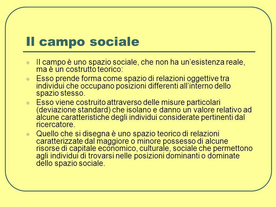 Il campo sociale Il campo è uno spazio sociale, che non ha un'esistenza reale, ma è un costrutto teorico: