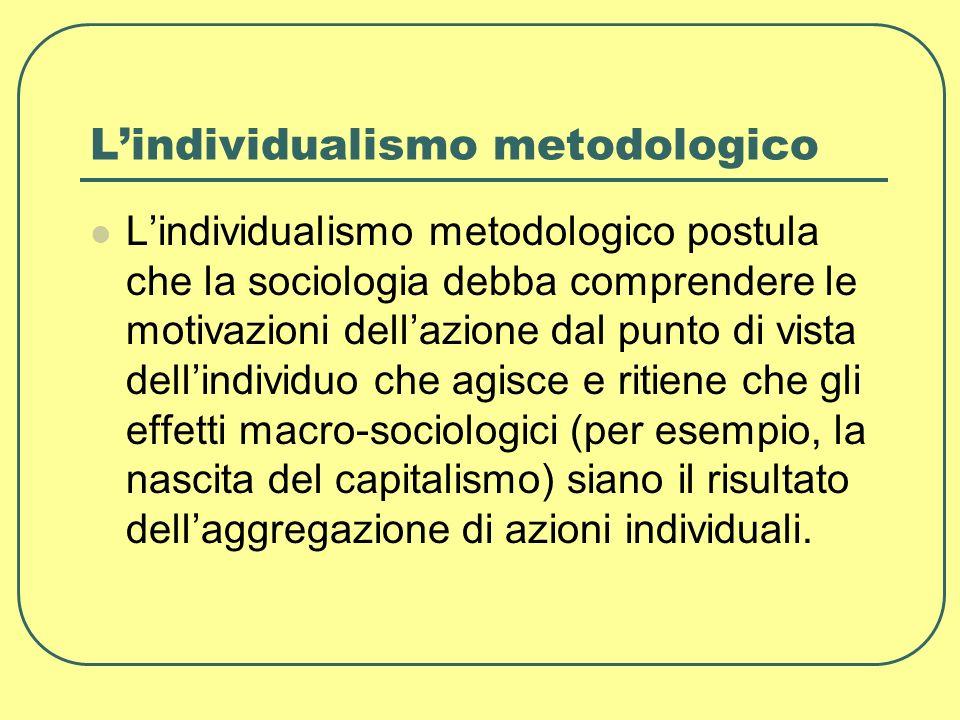L'individualismo metodologico