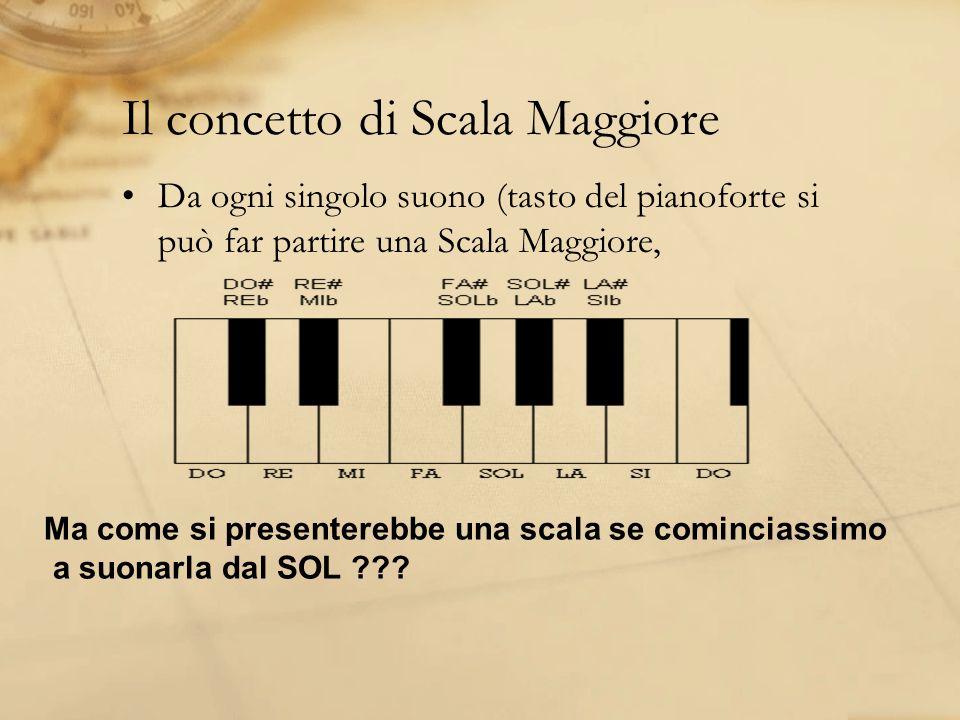 Il concetto di Scala Maggiore
