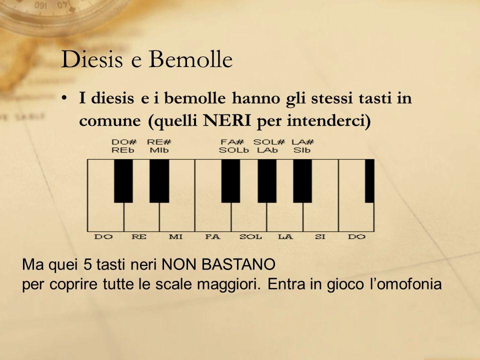 Diesis e Bemolle I diesis e i bemolle hanno gli stessi tasti in comune (quelli NERI per intenderci)