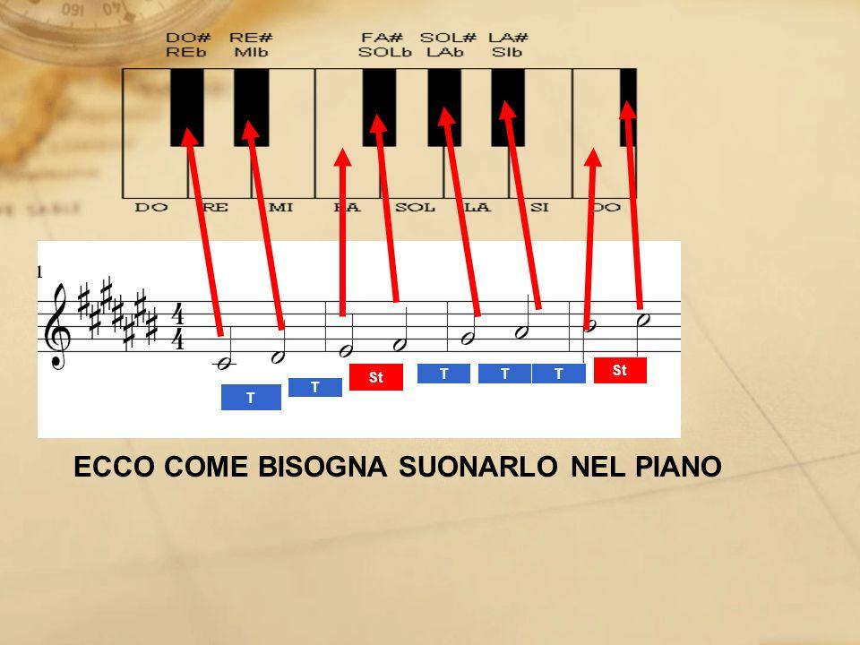 ECCO COME BISOGNA SUONARLO NEL PIANO