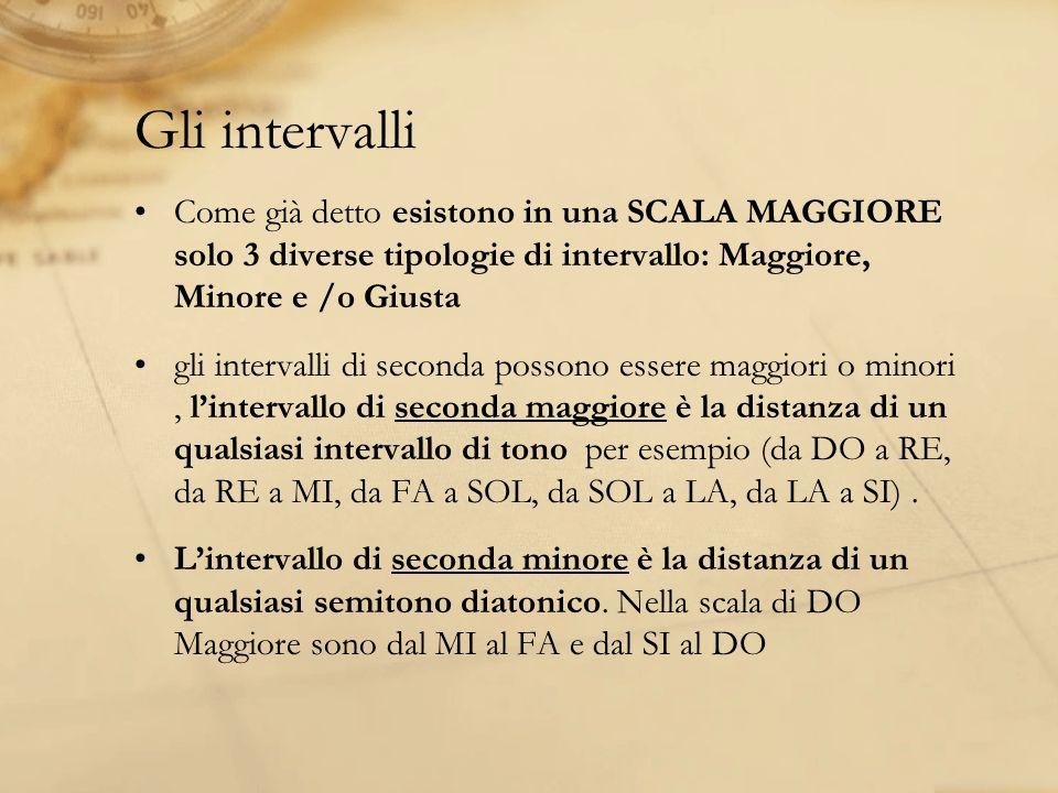 Gli intervalli Come già detto esistono in una SCALA MAGGIORE solo 3 diverse tipologie di intervallo: Maggiore, Minore e /o Giusta.