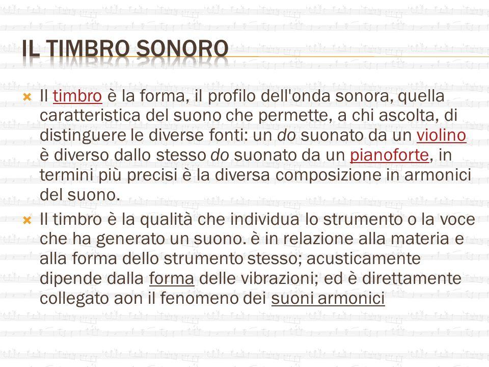 Il Timbro sonoro