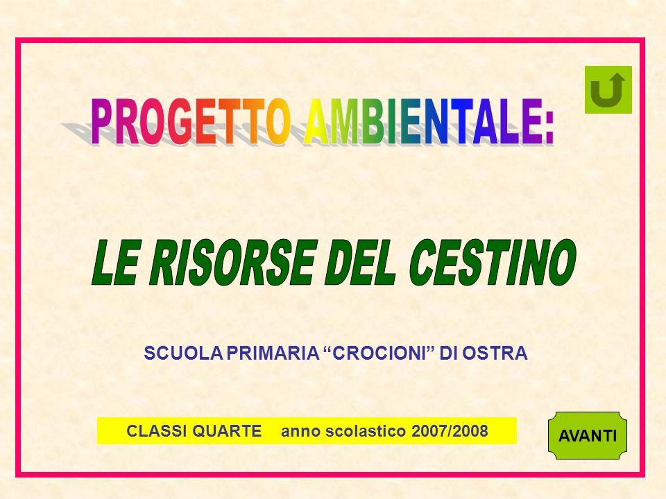 PROGETTO AMBIENTALE: LE RISORSE DEL CESTINO
