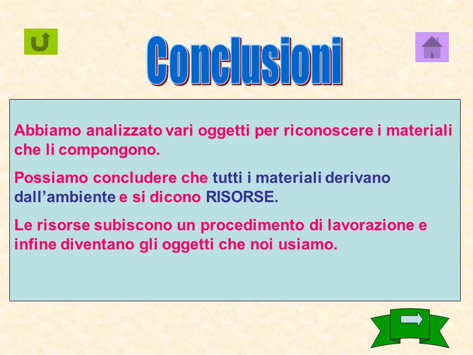 ConclusioniAbbiamo analizzato vari oggetti per riconoscere i materiali che li compongono.
