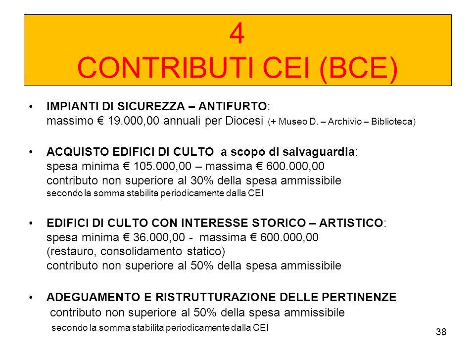 4 CONTRIBUTI CEI (BCE)IMPIANTI DI SICUREZZA – ANTIFURTO: massimo € 19.000,00 annuali per Diocesi (+ Museo D. – Archivio – Biblioteca)