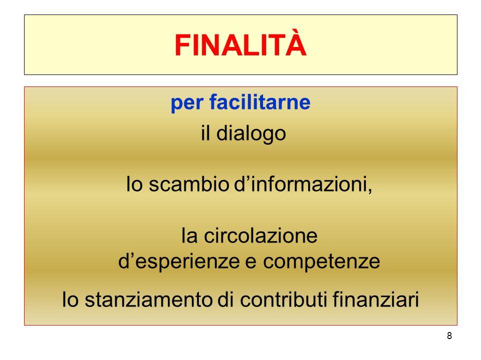 FINALITÀper facilitarne il dialogo lo scambio d'informazioni, la circolazione d'esperienze e competenze lo stanziamento di contributi finanziari