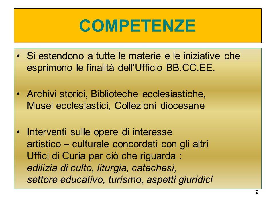 COMPETENZE Si estendono a tutte le materie e le iniziative che esprimono le finalità dell'Ufficio BB.CC.EE.