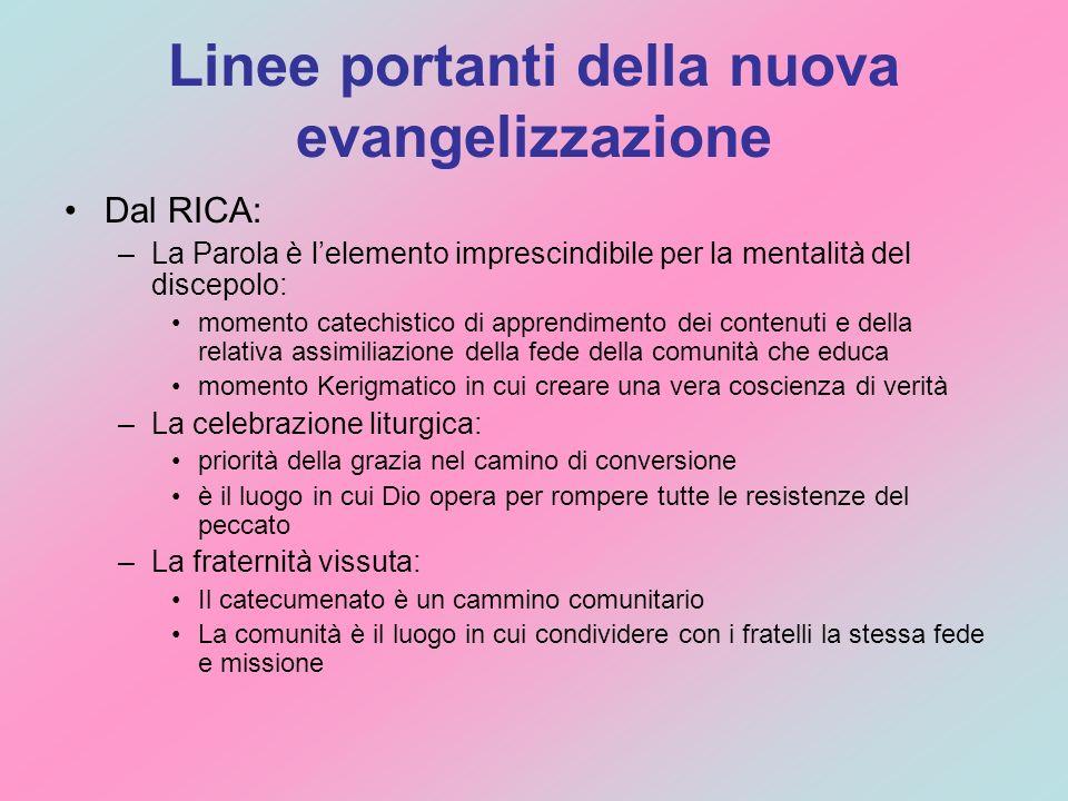 Linee portanti della nuova evangelizzazione