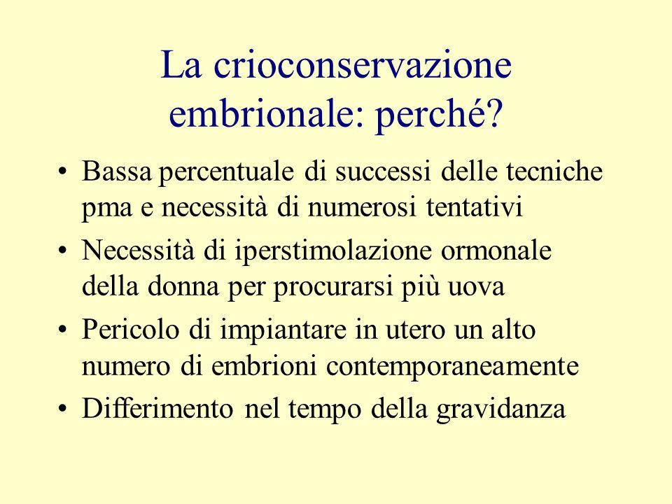 La crioconservazione embrionale: perché