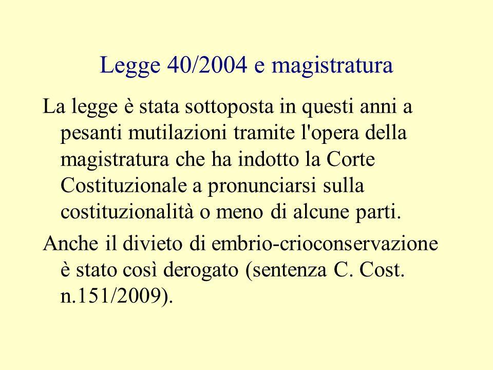 Legge 40/2004 e magistratura