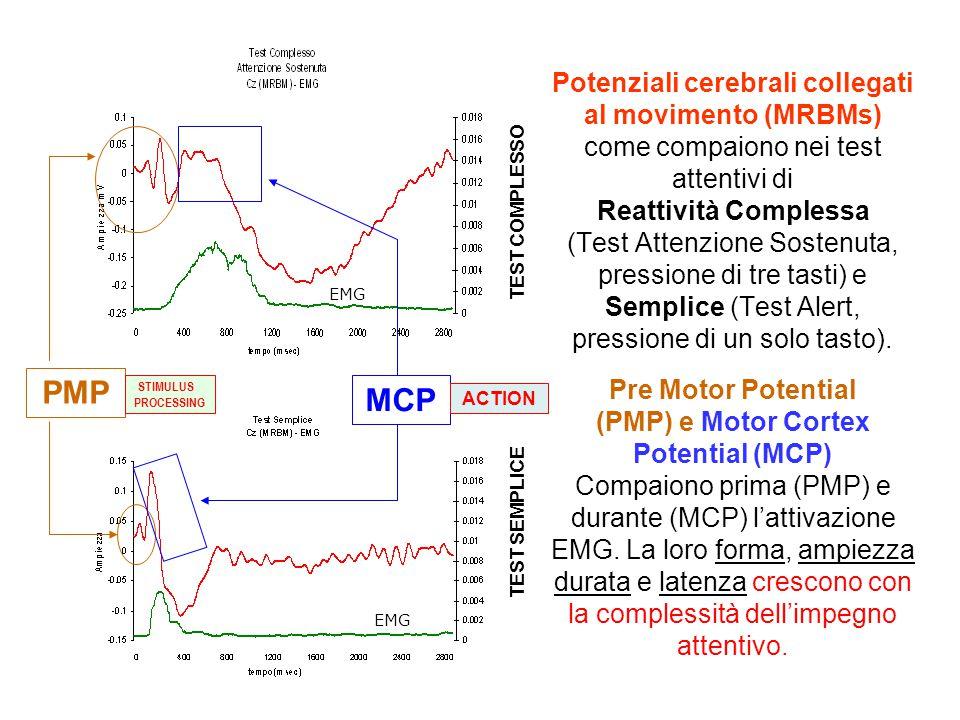 Potenziali cerebrali collegati al movimento (MRBMs) come compaiono nei test attentivi di Reattività Complessa (Test Attenzione Sostenuta, pressione di tre tasti) e Semplice (Test Alert, pressione di un solo tasto). Pre Motor Potential (PMP) e Motor Cortex Potential (MCP) Compaiono prima (PMP) e durante (MCP) l'attivazione EMG. La loro forma, ampiezza durata e latenza crescono con la complessità dell'impegno attentivo.