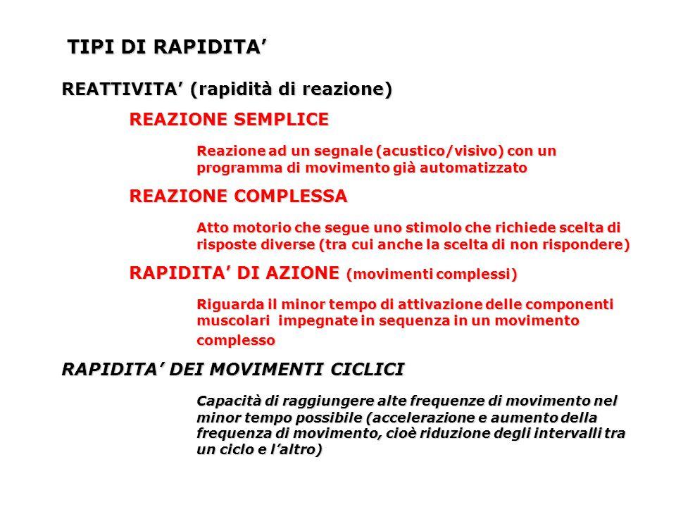 TIPI DI RAPIDITA' REATTIVITA' (rapidità di reazione) REAZIONE SEMPLICE