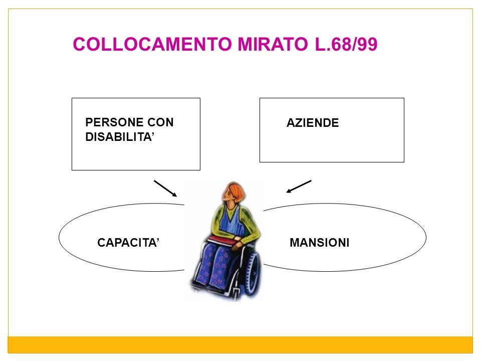 COLLOCAMENTO MIRATO L.68/99