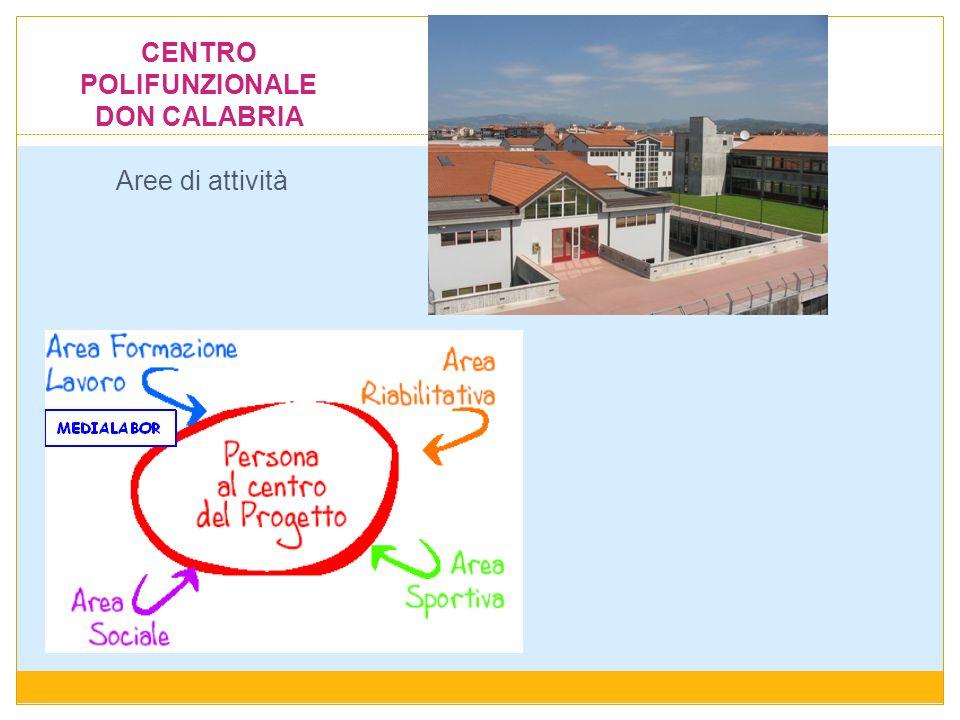CENTRO POLIFUNZIONALE DON CALABRIA Aree di attività