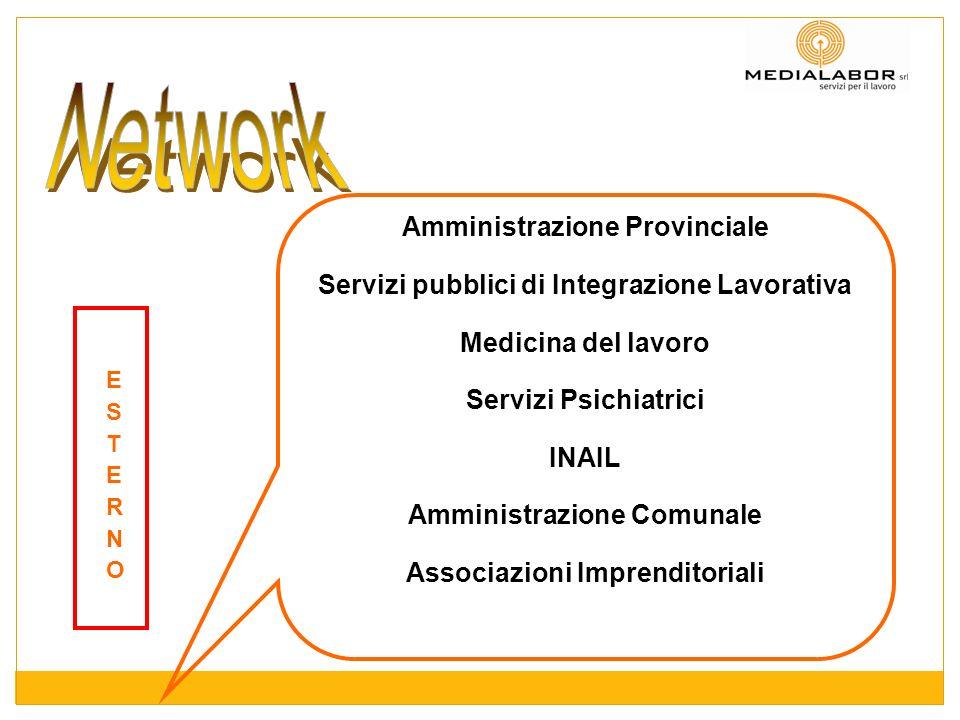 Network Amministrazione Provinciale