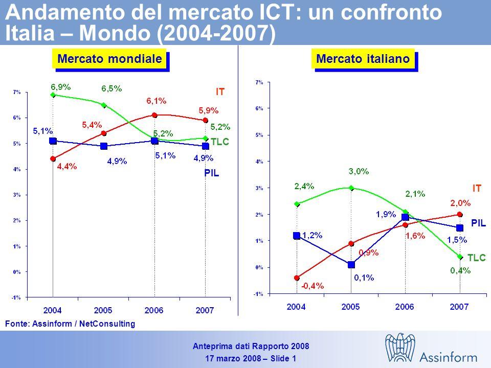Andamento del mercato ICT: un confronto Italia – Mondo (2004-2007)