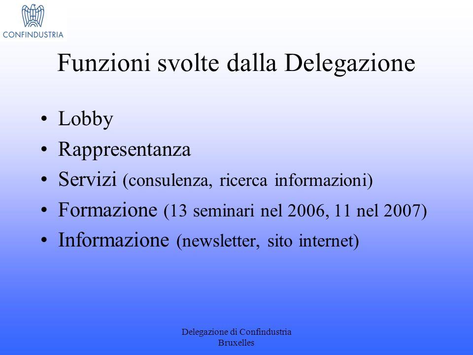Funzioni svolte dalla Delegazione