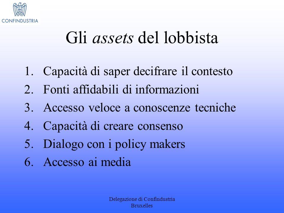 Gli assets del lobbista