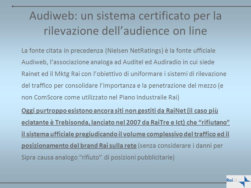 Audiweb: un sistema certificato per la rilevazione dell'audience on line